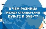 В чем разница между стандартами DVB-T2 и DVB-T