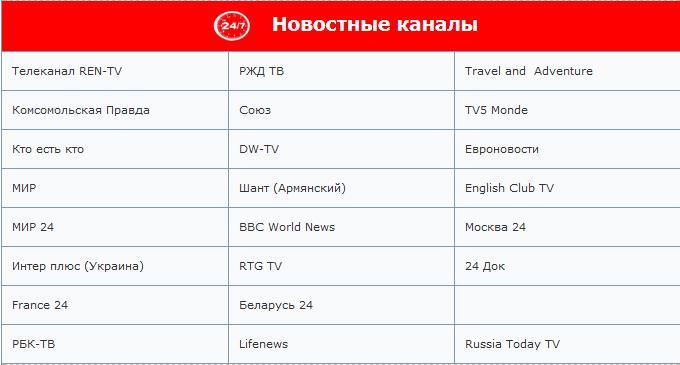 karti-sputnikovogo-televideniya-eroticheskie-kanali